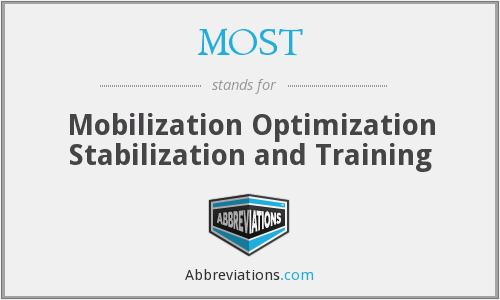 MOST - Mobilization Optimization Stabilization and Training