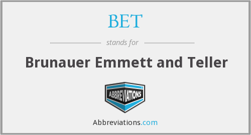 BET - Brunauer Emmett and Teller
