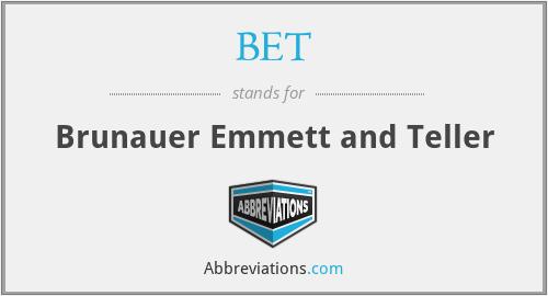BET - Brunauer Emmett and Teller