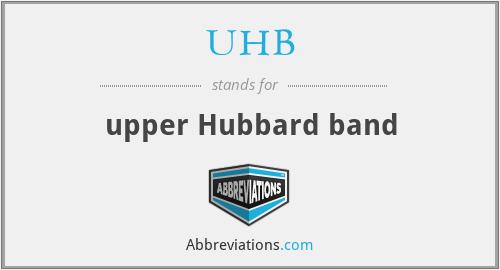 UHB - upper Hubbard band