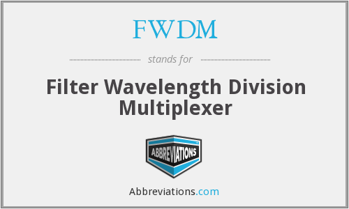FWDM - Filter Wavelength Division Multiplexer