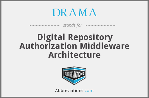 DRAMA - Digital Repository Authorization Middleware Architecture