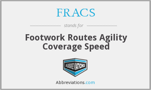 FRACS - Footwork Routes Agility Coverage Speed
