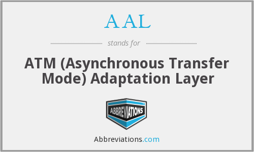 AAL - ATM (Asynchronous Transfer Mode) Adaptation Layer