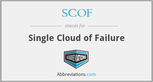 SCOF - Single Cloud of Failure