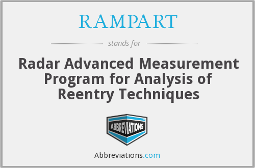 What does RAMPART stand for?