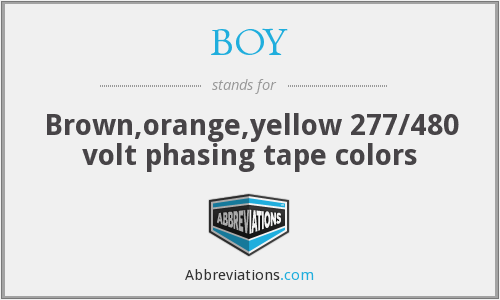 BOY - Brown,orange,yellow 277/480 volt phasing tape colors