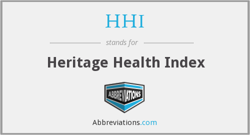 HHI - Heritage Health Index