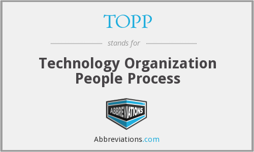 TOPP - Technology Organization People Process