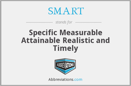 SMART - Specific Measurable Attainable Realistic and Timely
