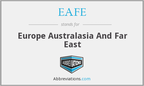 EAFE - Europe Australasia And Far East