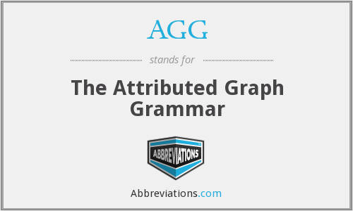 AGG - The Attributed Graph Grammar