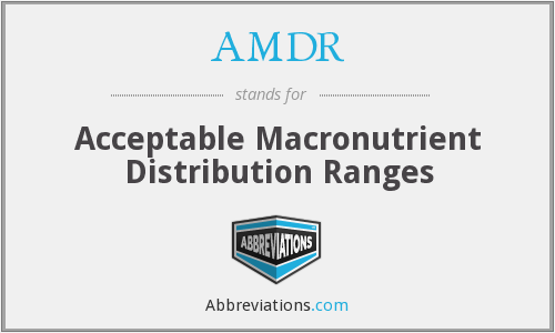 What does AMDR stand for?