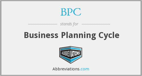 BPC - Business Planning Cycle