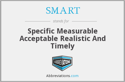 SMART - Specific Measurable Acceptable Realistic And Timely