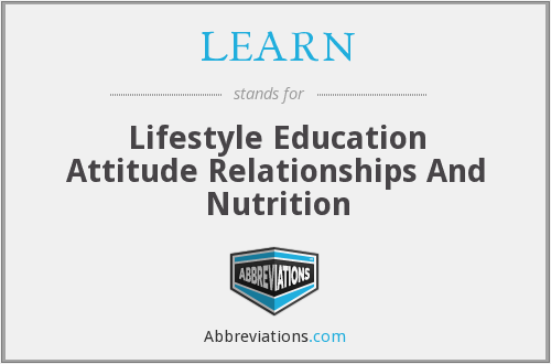 LEARN - Lifestyle Education Attitude Relationships And Nutrition