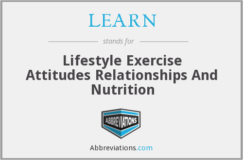 LEARN - Lifestyle Exercise Attitudes Relationships And Nutrition
