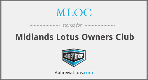 What does MLOC stand for?