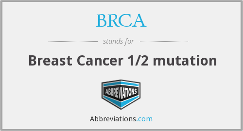 What does BRCA stand for?