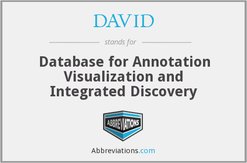 DAVID - Database for Annotation Visualization and Integrated Discovery