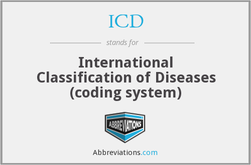 ICD - International Classification of Diseases (coding system)