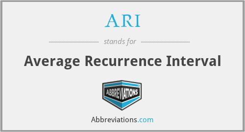 ARI - Average Recurrence Interval