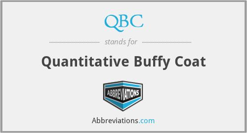 QBC - Quantitative Buffy Coat