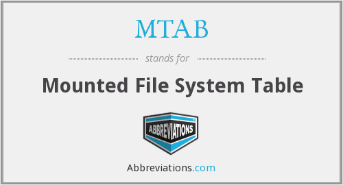 MTAB - Mounted File System Table