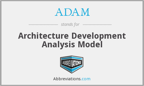 ADAM - Architecture Development Analysis Model