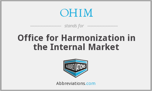 What does OHIM stand for?