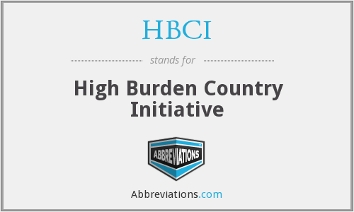 What does HBCI stand for?