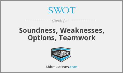 SWOT - Soundness, Weaknesses, Options, Teamwork