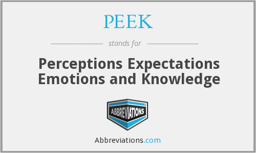 PEEK - Perceptions Expectations Emotions and Knowledge