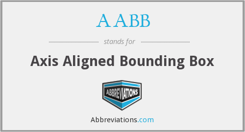 AABB - Axis Aligned Bounding Box
