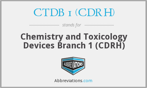 What does CTDB 1 (CDRH) stand for?
