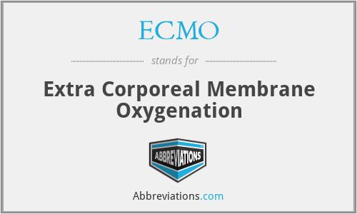 ECMO - Extra Corporeal Membrane Oxygenation