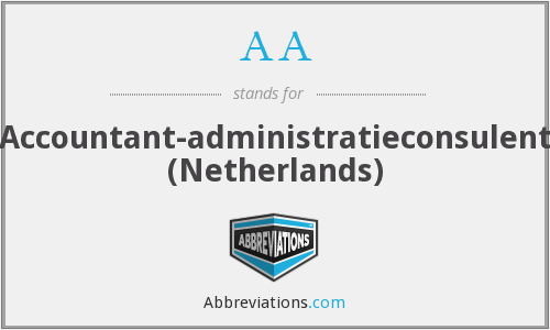 What does netherlands antilles stand for?