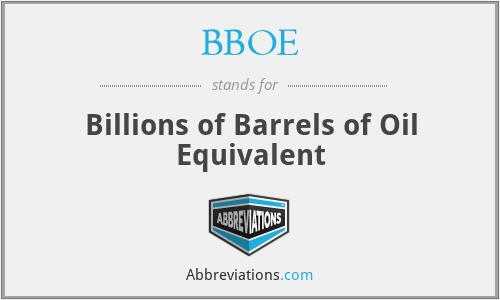 BBOE - Billions of Barrels of Oil Equivalent