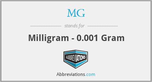MG - Milligram - 0.001 Gram
