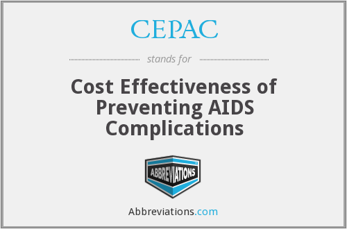 CEPAC - Cost Effectiveness of Preventing AIDS Complications