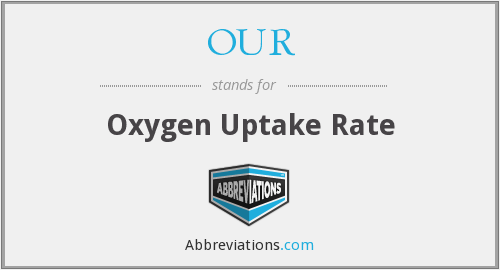 OUR - Oxygen Uptake Rate