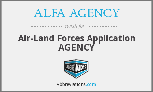 ALFA AGENCY - Air-Land Forces Application AGENCY