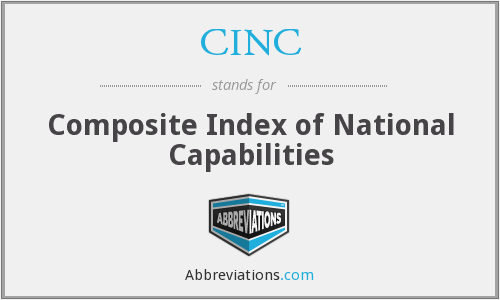 CINC - Composite Index of National Capabilities