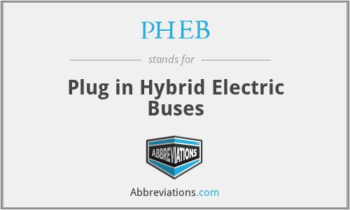 PHEB - Plug in Hybrid Electric Buses