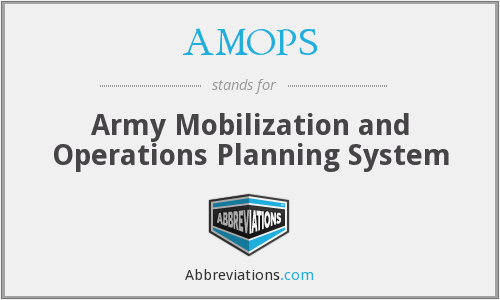 AMOPS - Army Mobilization and Operations Planning System