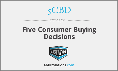 5CBD - Five Consumer Buying Decisions