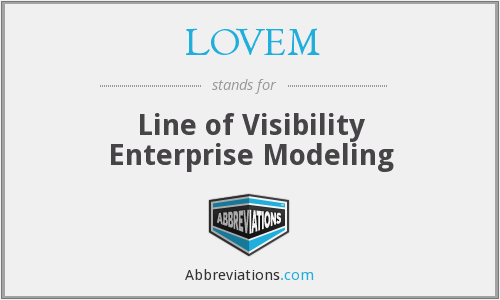 LOVEM - Line of Visibility Enterprise Modeling