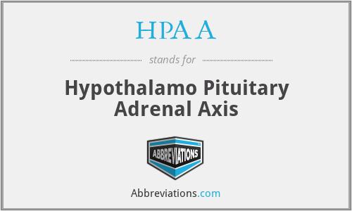 HPAA - Hypothalamo Pituitary Adrenal Axis