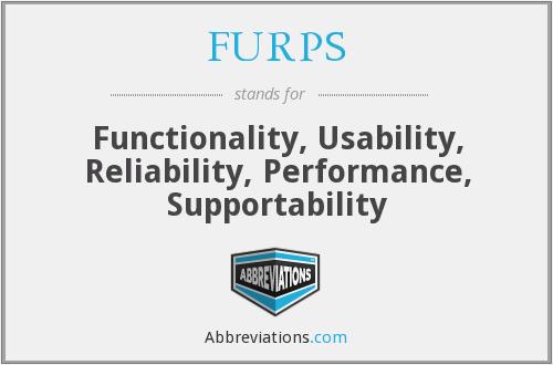 FURPS - Functionality, Usability, Reliability, Performance