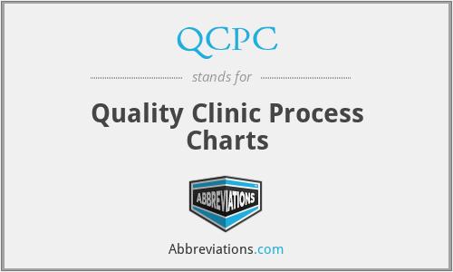QCPC - Quality Clinic Process Charts